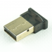 Technoethical Nano Bluetooth 4.0 USB Adapter for GNU/Linux
